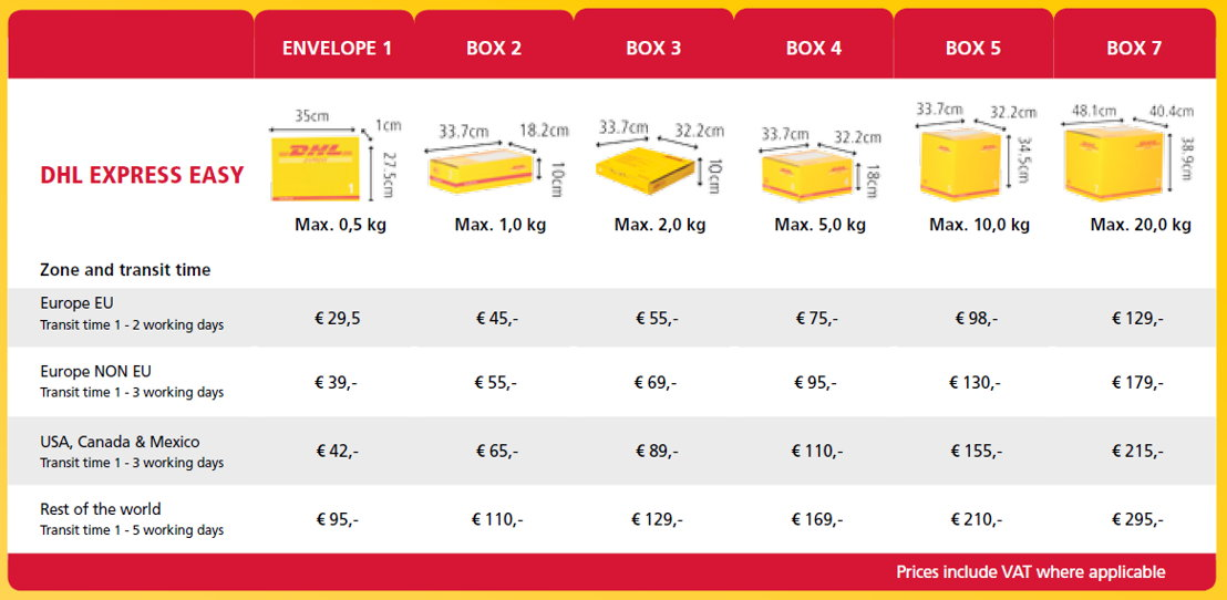 Parcel size and price