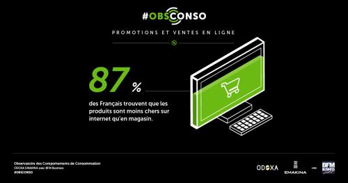 Obsconso : désintérêt pour les soldes et succès des ventes en ligne