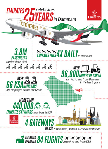Emirates Celebrates 25 Years in Dammam