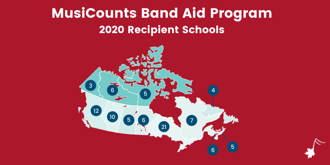 MusiCounts Band Aid Program Awards $900,000 in Musical Instruments to 90 Schools Nationwide