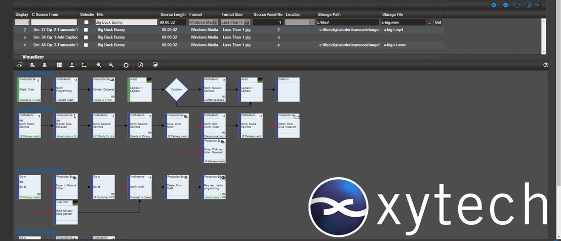 Leading the Pack: Xytech Launches Graphical UI for Media Orchestrator, Provides Customers with Industry-Leading Workflow Simplicity