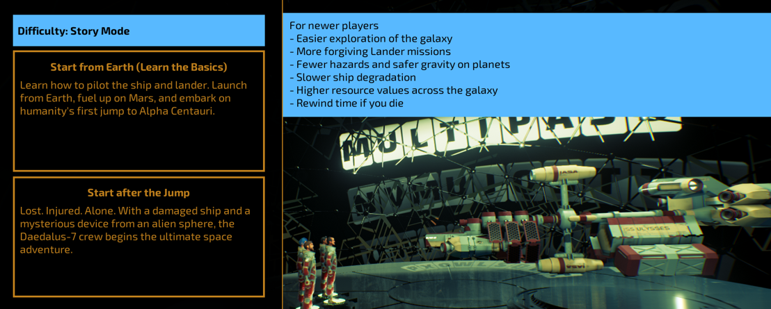 The Long Journey Home Introduces 'Story Mode' for Ease of Galactic Exploration