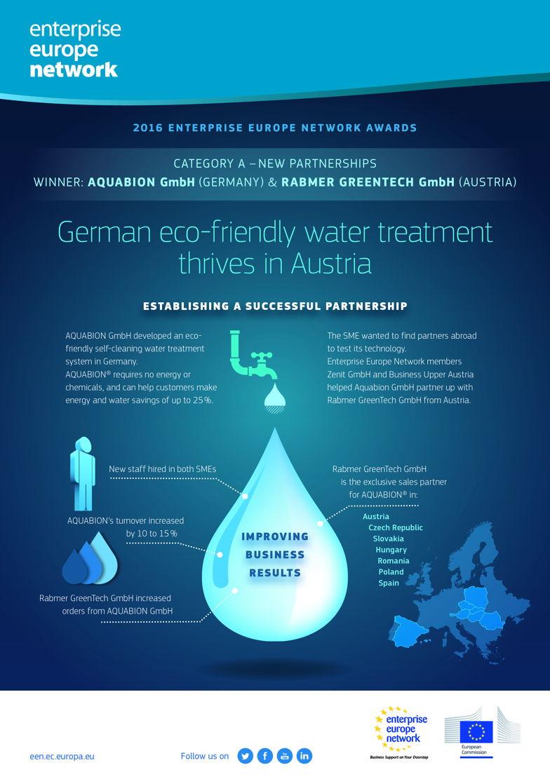 Infographics - Aquabion & Rabmer GreenTech