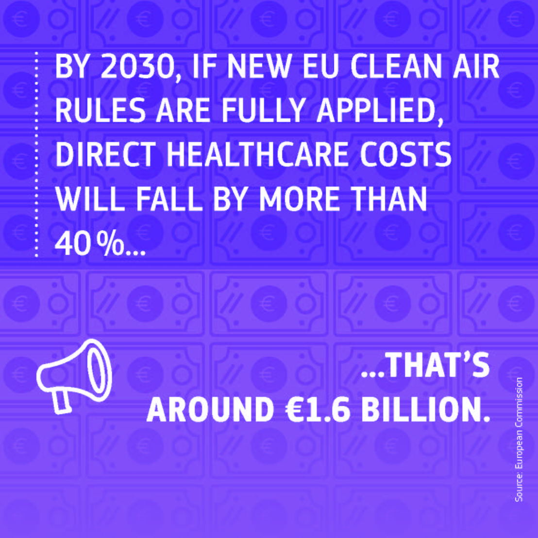 EU Clean Air Rules Impact Health Care Costs