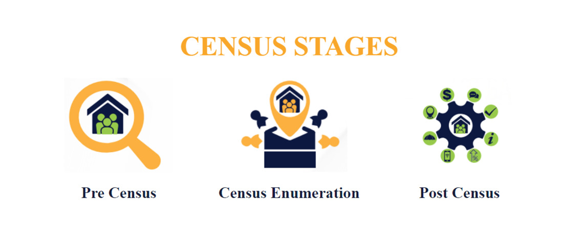 OECS Member States are improving the comparability of population data