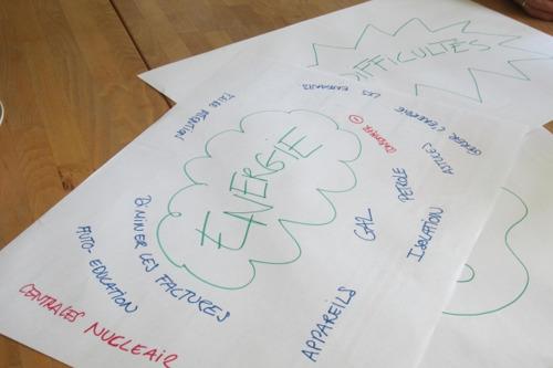 Molenbeeks Energie Collectief van Buurthuis Bonnevie bekroond door het Fonds Delhaize Group
