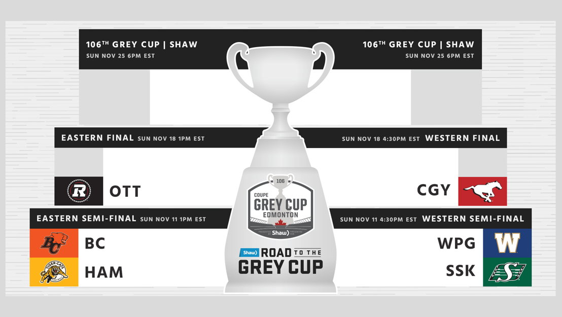 106TH GREY CUP PLAYOFFS ARE SET