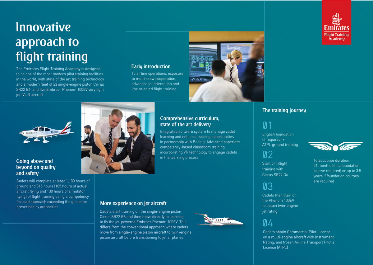The Emirates Flight Training Academy- Innovative Approach to Flight Training