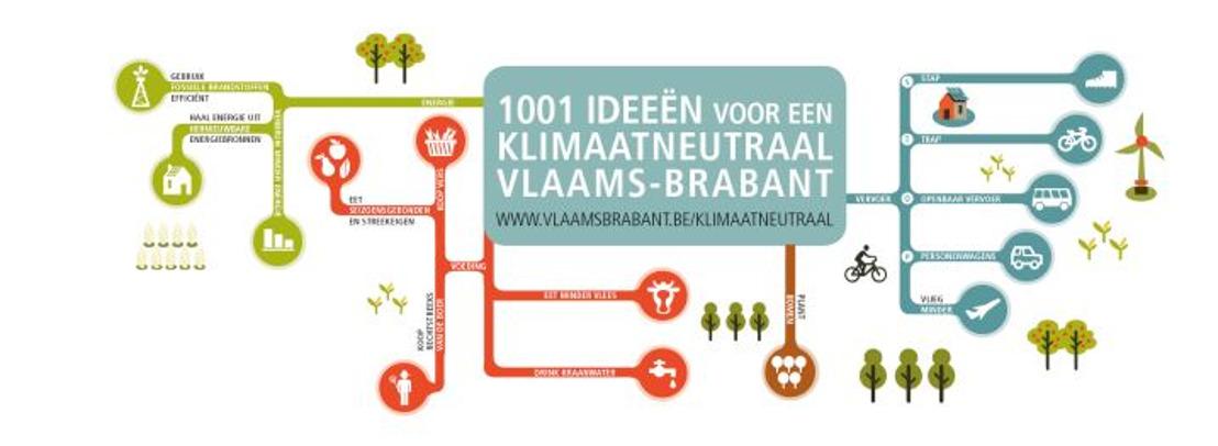 Provincie Vlaams-Brabant ondertekent Vlaams Klimaatpact