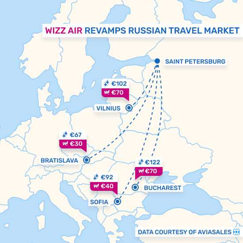 Preview: Wizz Air Revaps Russian Sky