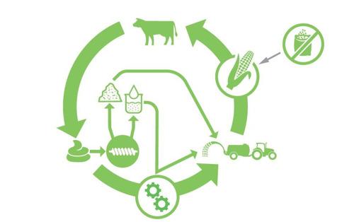Il ressort d'une étude que les engrais chimiques produits à partir d'effluents d'élevage peuvent remplacer les engrais chimiques traditionnels