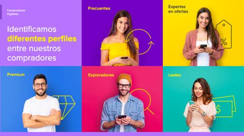 Los cinco tipos de compradores online según Mercado Libre Ads