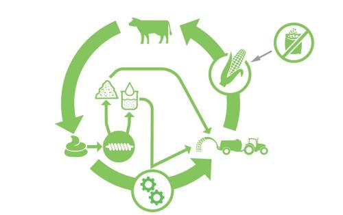 Preview: Danone et VCM sont pionniers dans le traitement circulaire du lisier pour l'élevage laitier.