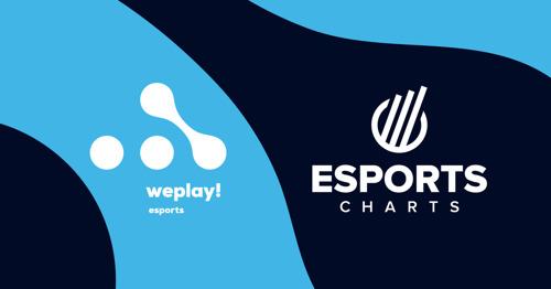 WePlay! Esports объявили о партнерстве с аналитическим агентством Esports Charts