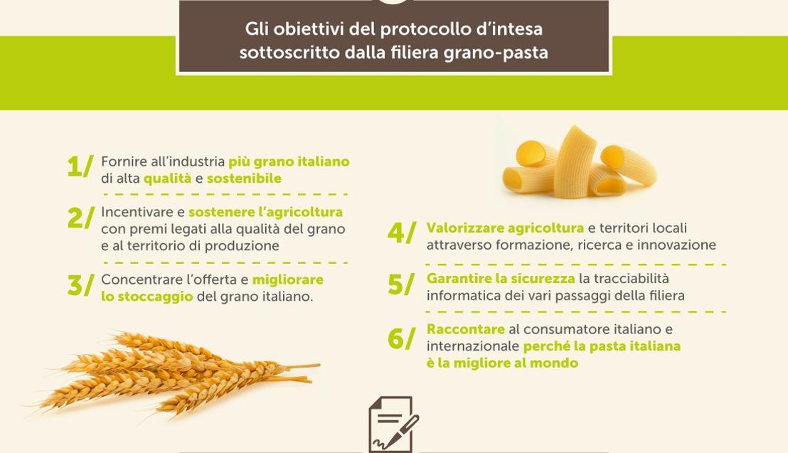 Oltre la guerra del grano: agricoltori, cooperative, pastai e industria molitoria firmano un protocollo d'intesa per aumentare la disponibilità di grano duro italiano di qualità