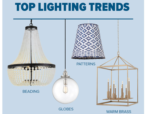 Ferguson Publishes Lighting Fast Facts Guide