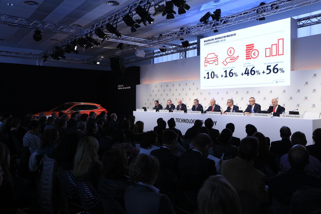 SEAT améliore ses résultats de 56% en 2014