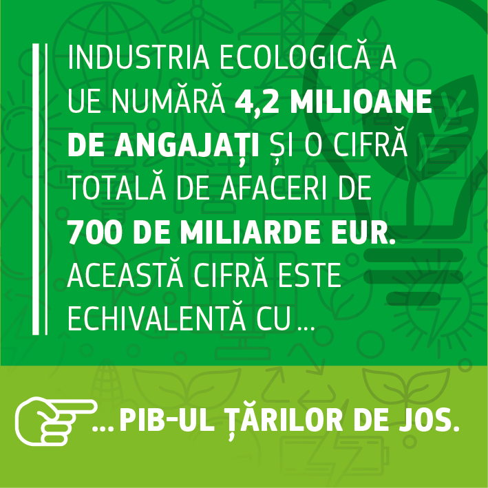 http://ec.europa.eu/environment/efe/themes/economics-strategy-and-information/green-jobs-success-story-europe_ro
