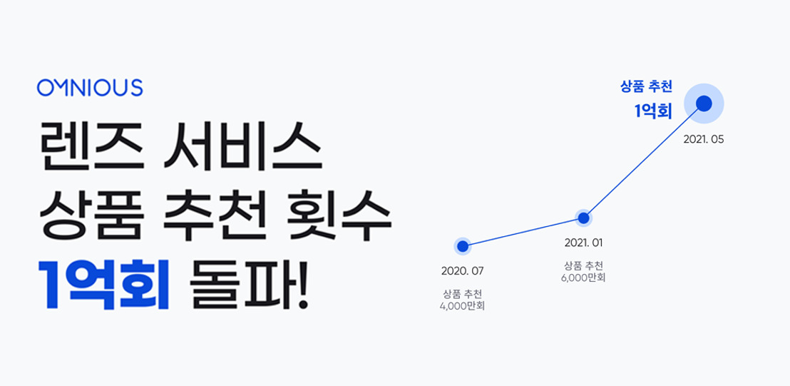 옴니어스 렌즈 서비스 상품 추천 1억회 돌파