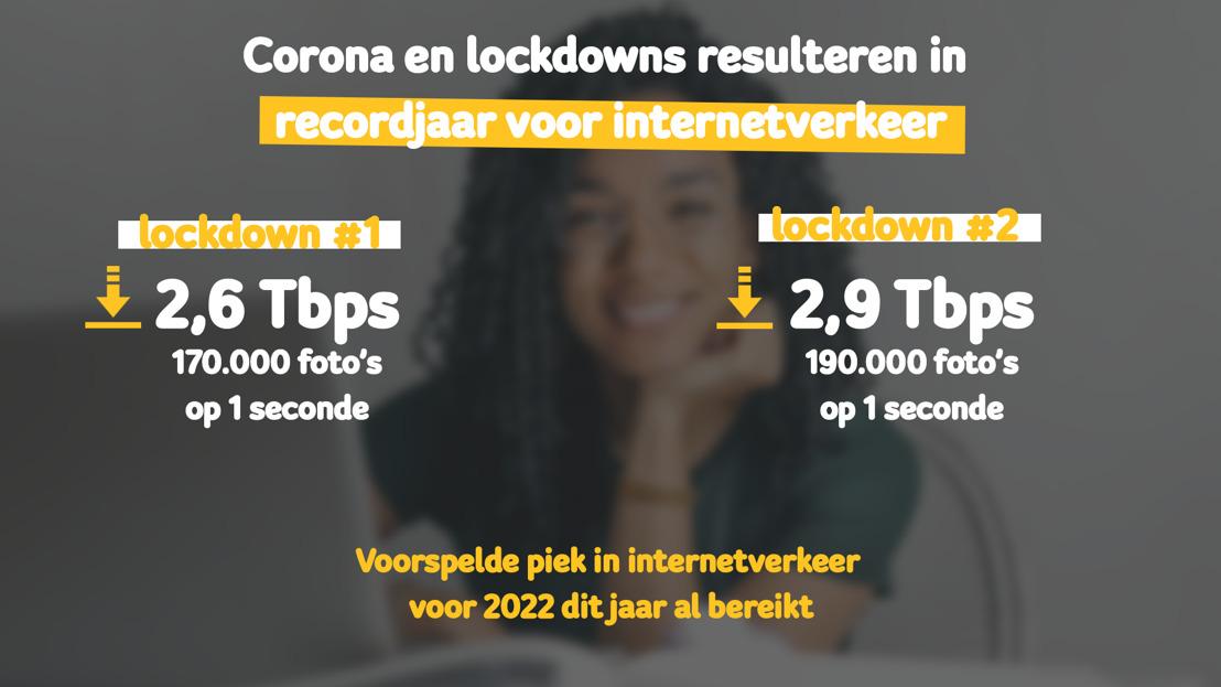 Corona en lockdowns resulteren in recordjaar voor internet- en belverkeer 