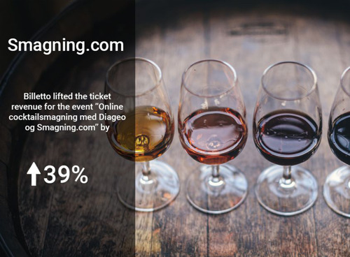 Smagning.com increases tickets sales by 39% with Billetto