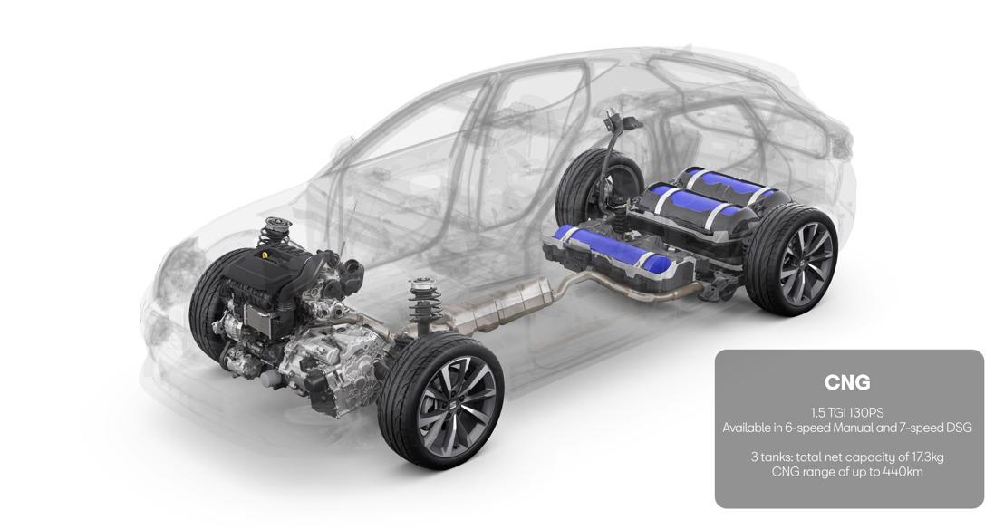 Nagelnieuwe SEAT Leon nu beschikbaar op aardgas