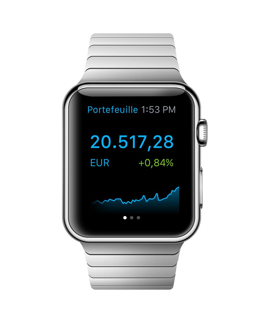 Bolero Apple Watch Portefeuille