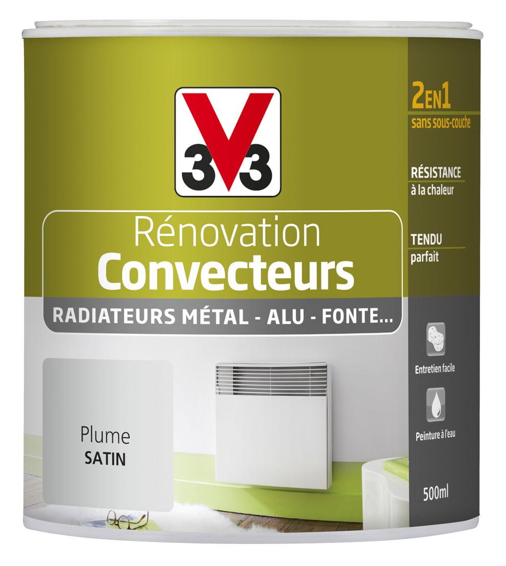 r novation oubliez le pon age avec la nouvelle gamme de peinture v33. Black Bedroom Furniture Sets. Home Design Ideas