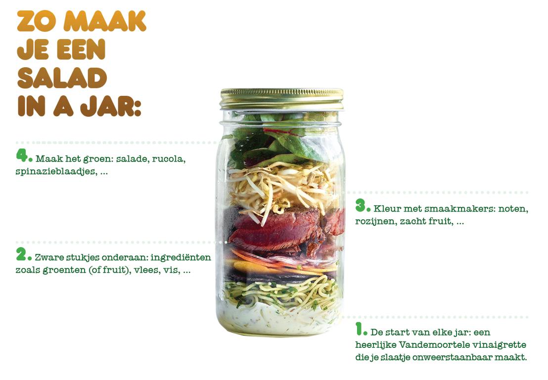 Zo maak je een 'Salad in a Jar'