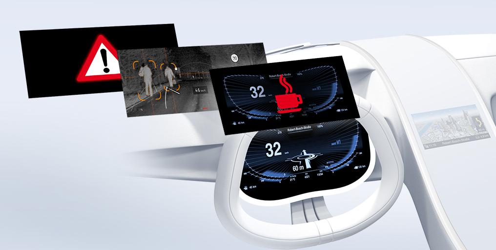 Bosch Displays
