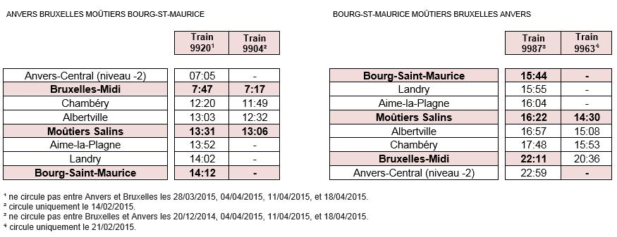 Thalys Neige horaire