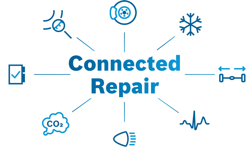 Connected Repair