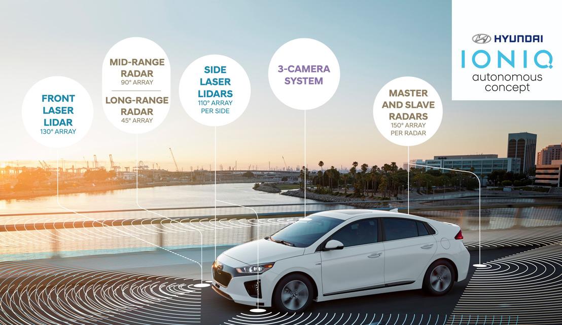 Hyundai développera des véhicules autonomes à l'horizon 2021, en partenariat avec Aurora