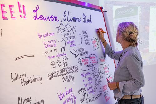 1.000 ideeën voor de toekomst van Leuven