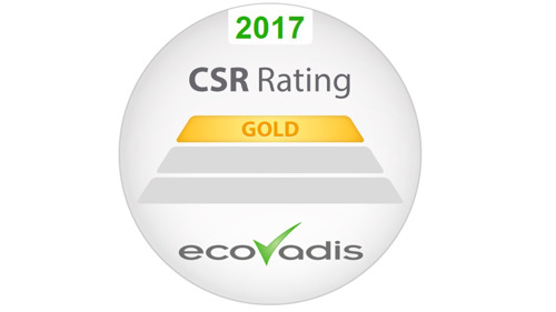 Ecovadis Rating: Luminus behaalt het niveau