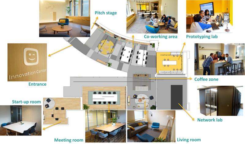 Telenet innovation center.jpg