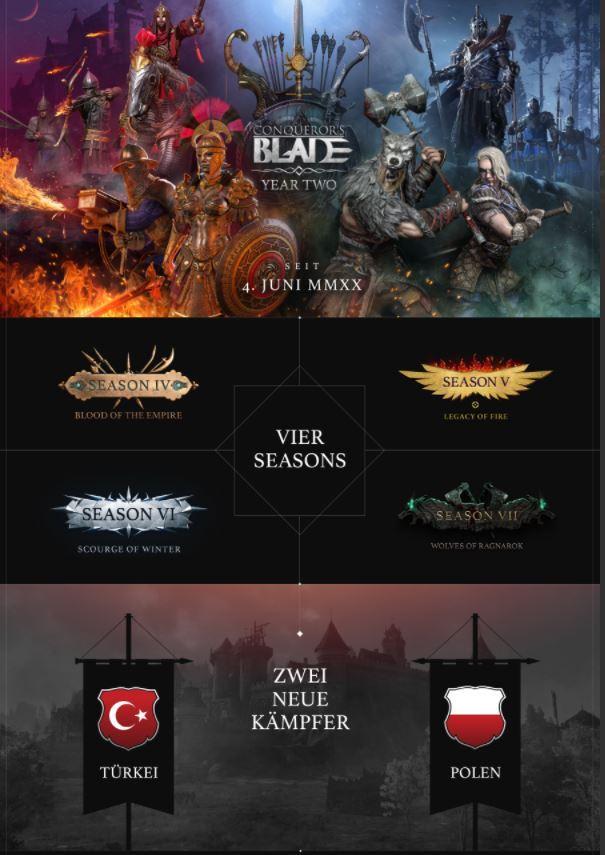 Preview: Conqueror's Blade feiert ein erfolgreiches zweites Jahr mit Events und kostenlosen Rüstungen