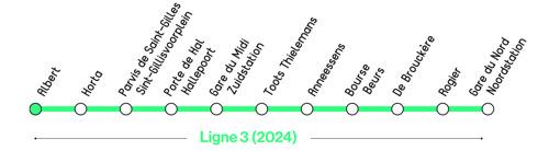 Le permis pour le métro sous la Gare du Nord délivré à Beliris