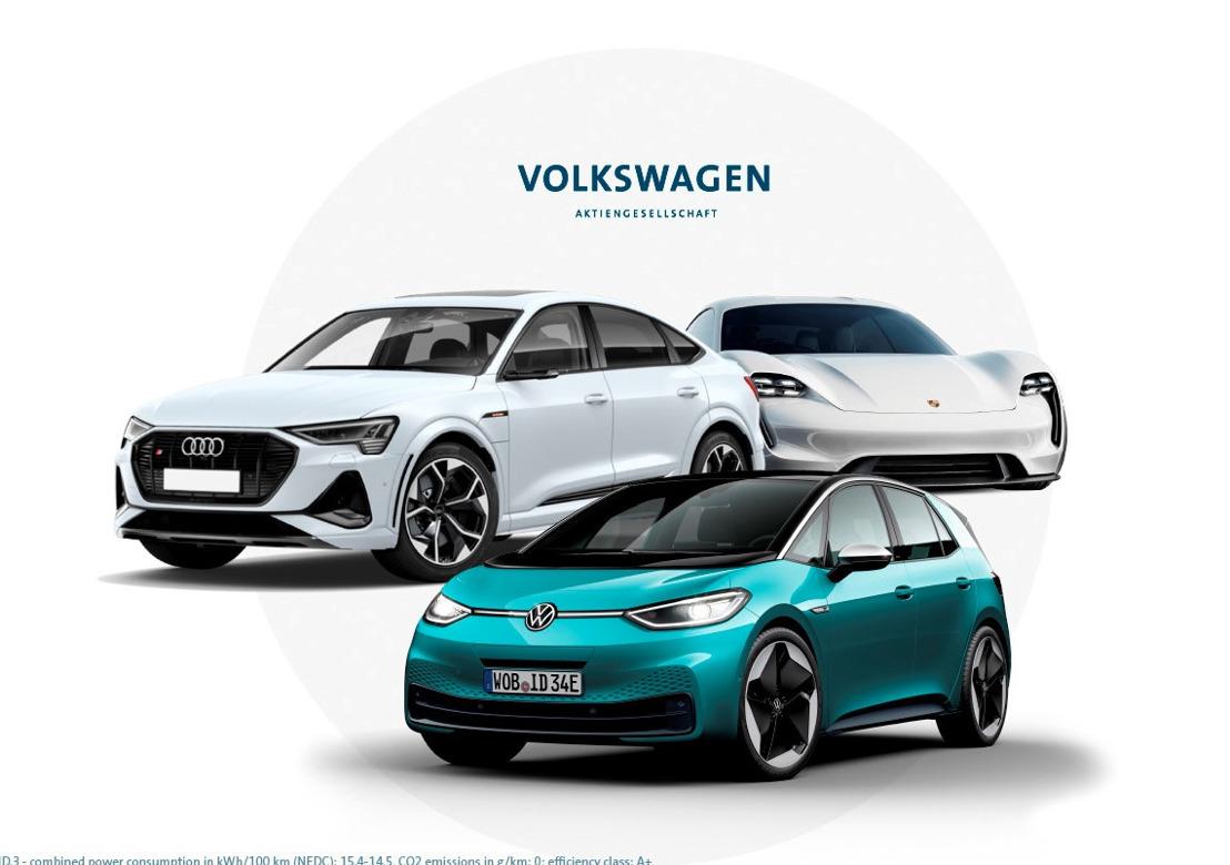 D'Ieteren Automotive op kop in België in de verkoop van 100% elektrische modellen met een marktaandeel van 24,5% en 3.670 ingeschreven voertuigen