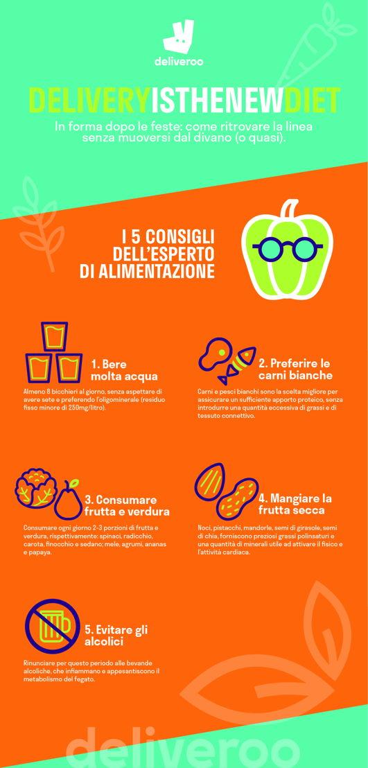 - Infografica - I consigli per la dieta