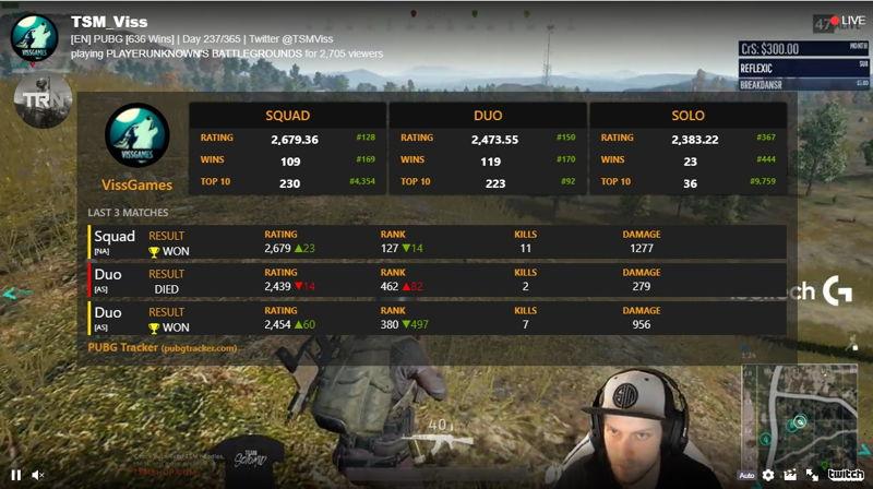 TRN Battlegrounds Live Tracker by Tracker Network
