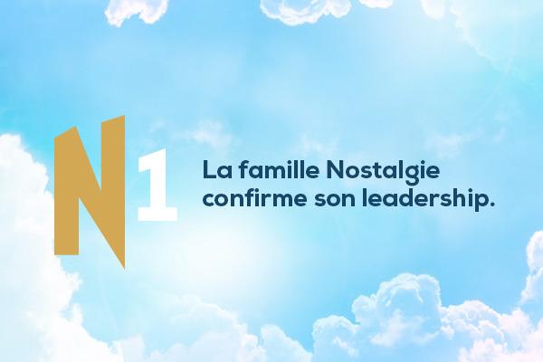 Preview: La famille Nostalgie confirme son leadership en Belgique francophone