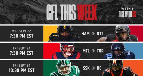 THIS WEEK IN THE CFL – WEEK 8