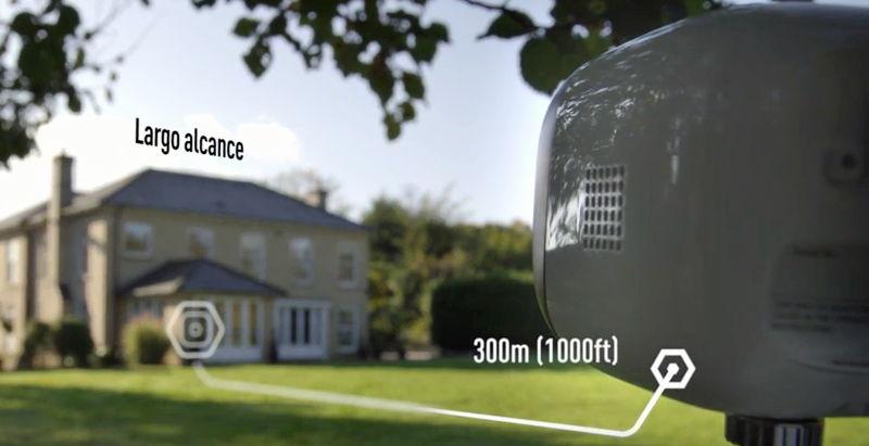 Panasonic Home Network - Largo Alcance