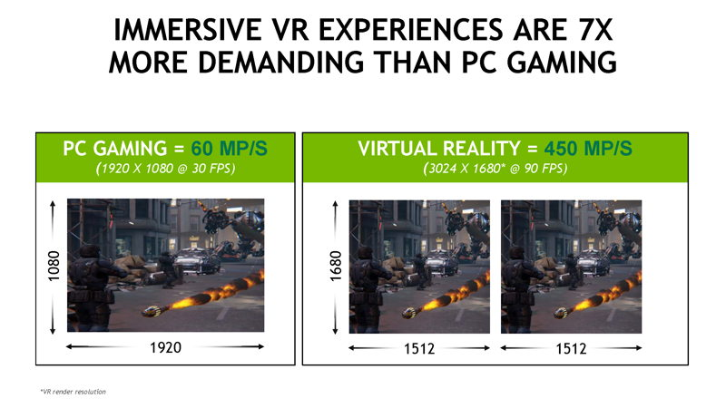 NVIDIA VR Keynote