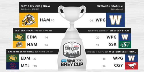 HAMILTON TIGER-CATS AND WINNIPEG BLUE BOMBERS TO VIE FOR THE 107TH GREY CUP PRESENTED BY SHAW