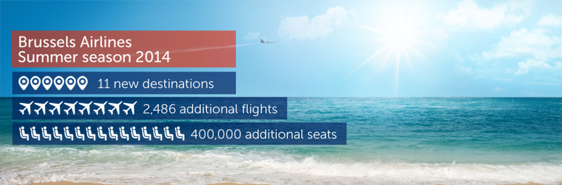 Brussels Airlines operates 2.486 additional flights this summer season