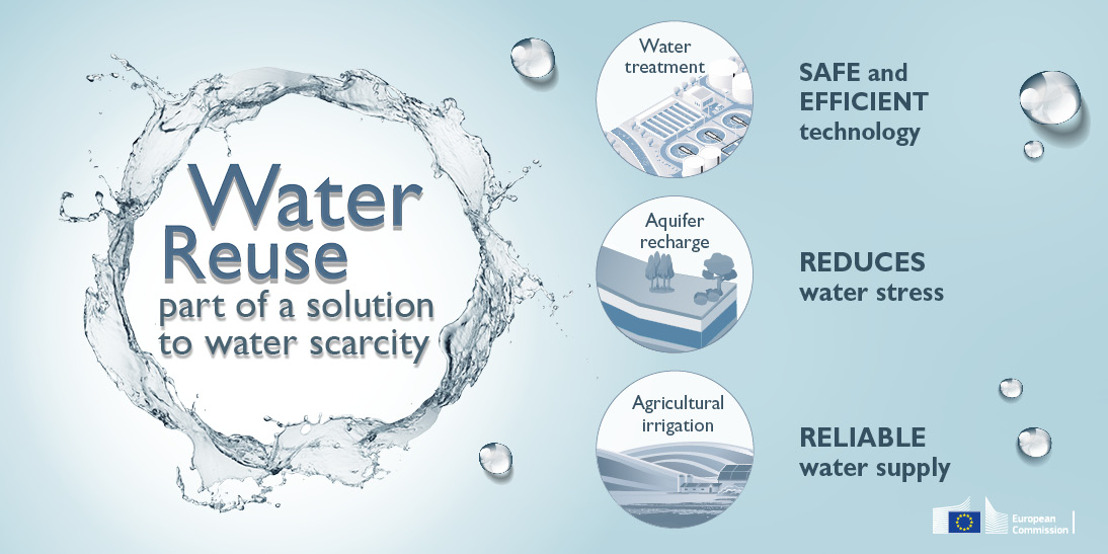 Water reuse: Commission proposes measures to make it easier and safer for agricultural irrigation