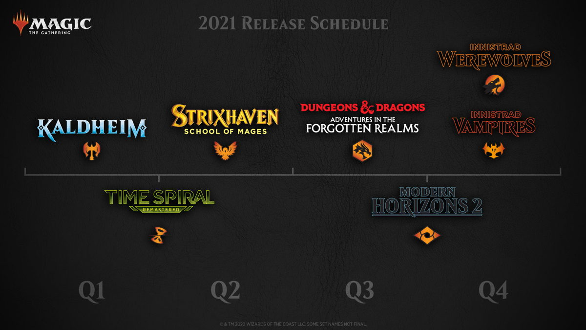 Calendario de Lanzamientos del 2021