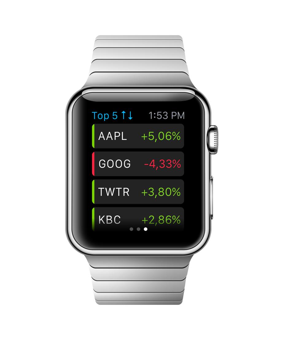 Bolero Apple Watch Top 5